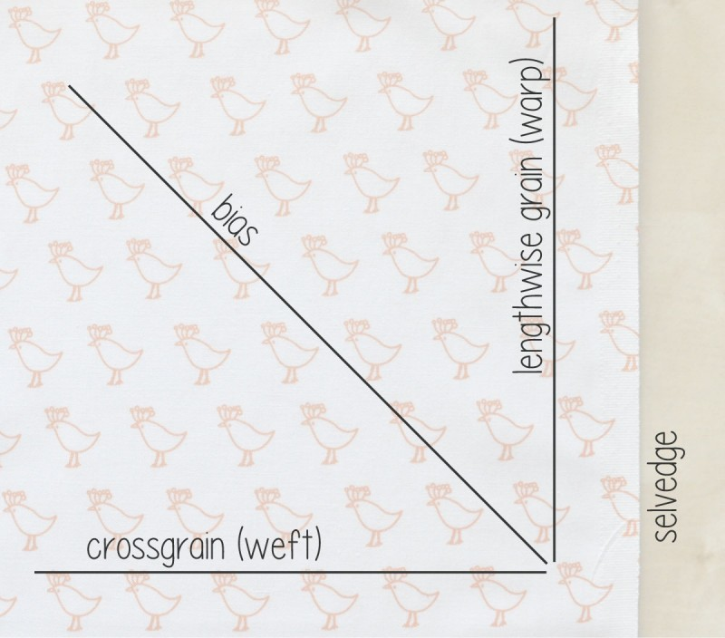 weft-and-warp-diagram